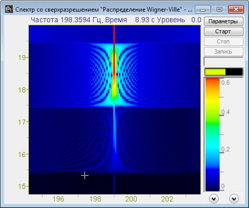 Анализируем спектр сигнала