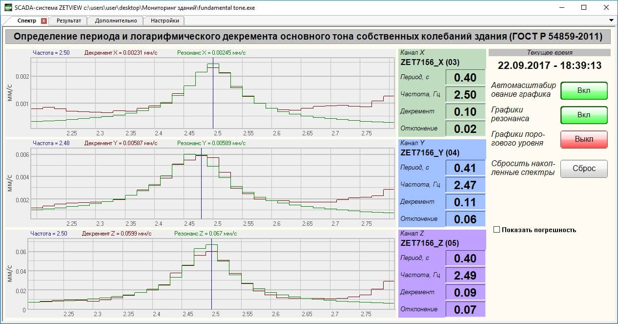Результат обработки для 2го комплекта мониторинга