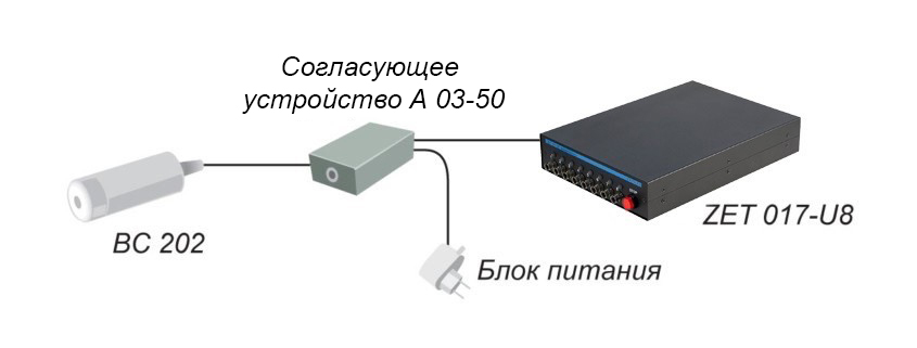 Схема подключения ВС 202 к анализаторам спектра