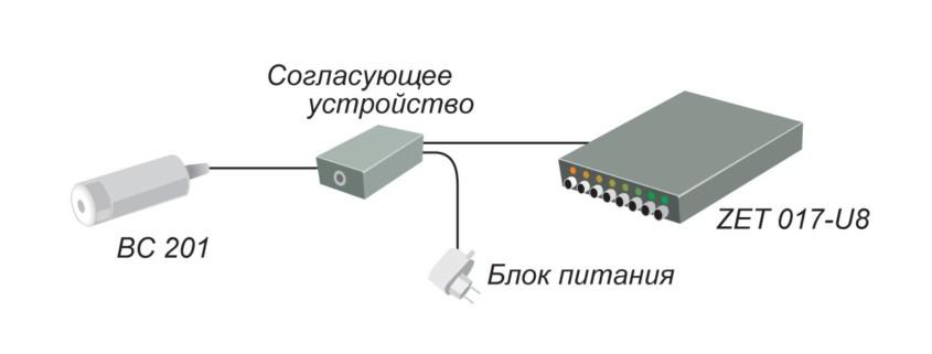 Подключение ВС 201 к анализаторам спектра