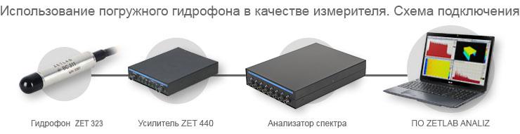 Схема подключения погружного гидрофона ZET 323