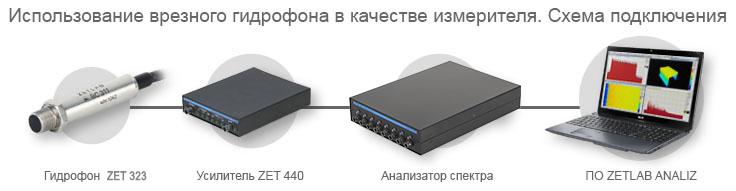 Схема подключения врезного  гидрофона ZET 323
