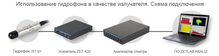 Схема подключения широкополосного гидрофона ВС 321 в режиме излучателя
