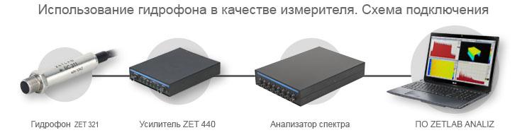Схема подключения врезного широкополосного гидрофона ВС 321 в режиме измерителя