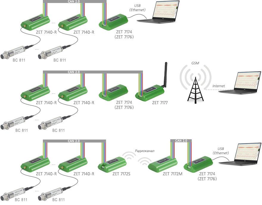 Возможные схемы подключения широкополосного гидрофона для контроля и анализа кавитации