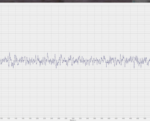 Осциллограмма шумов в режиме измерения виброскорости