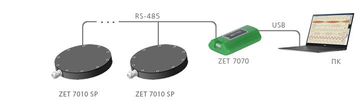 подключение по RS-485 - 7070(ДДГ 7010 SP)