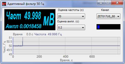 Адаптивный фильтр 50 Гц