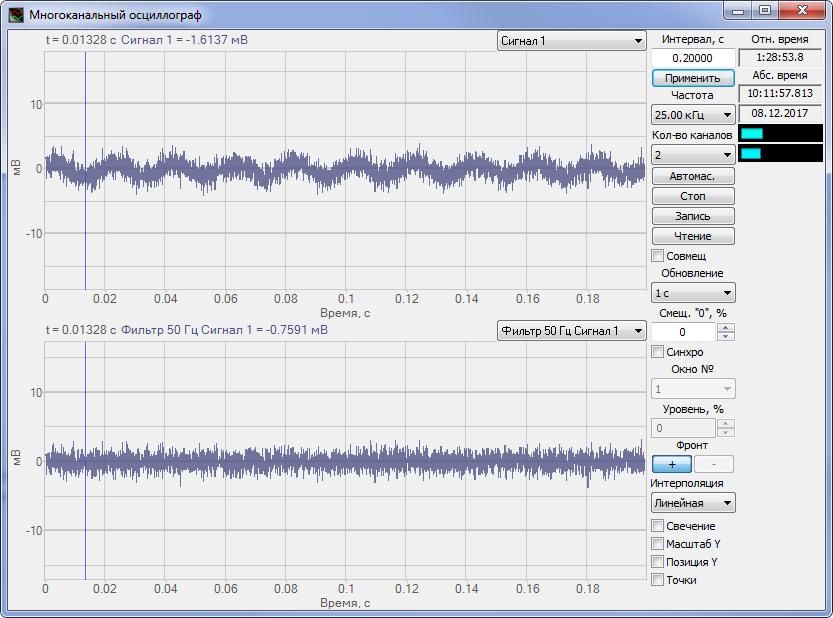 Многоканальный осциллограф. Сигнал с помехой 50 Гц и отфильтрованный сигнал