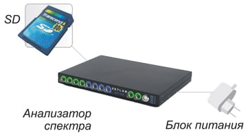 Avtonomnyiy-registrator