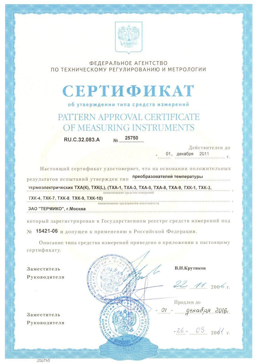 Сертификат №15421-06