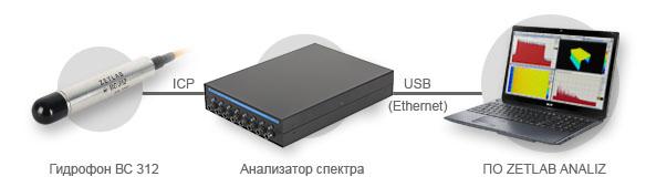 Схема подключения погружного гидрофона ВС 312