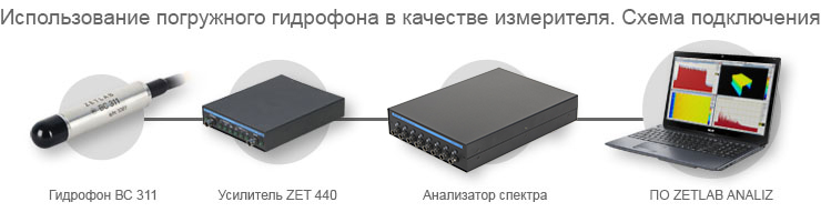 Схема подключения погружных гидрофонов ВС 311