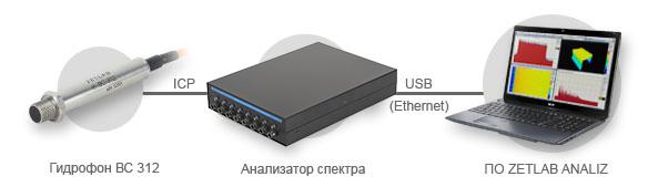 Схема подключения врезного гидрофона ВС 312