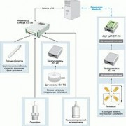 Sistema-izmereniya-dinamicheskih-parametrov-dolot-180x180