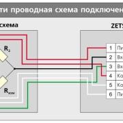 Teoriya-tenzoizmereniy-180x180
