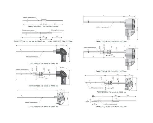 Термопара ТХАК-50, ТХКК-50
