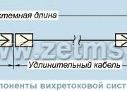 Vihretokovyie-datchikovyie-sistemyi-180x129