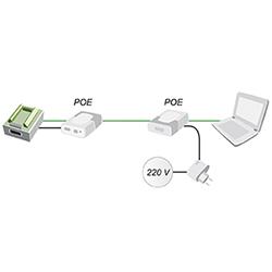 Питание по Ethernet для АЦП ЦАП