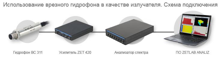 hydrofon_izluchatel_BC-311_vreznoj_new2021