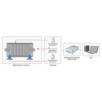 Система измерения виброшумовых характеристик по МКШС-81