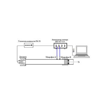 Система измерения сопротивления материалов в импедансных трубах