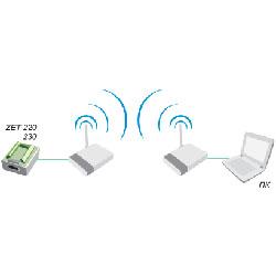 Интерфейс Wi-fi для АЦП ЦАП