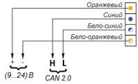 podkluchenie-k-izmeritelnoy-seti-CAN