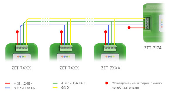 Схема подключения к измерительной линии