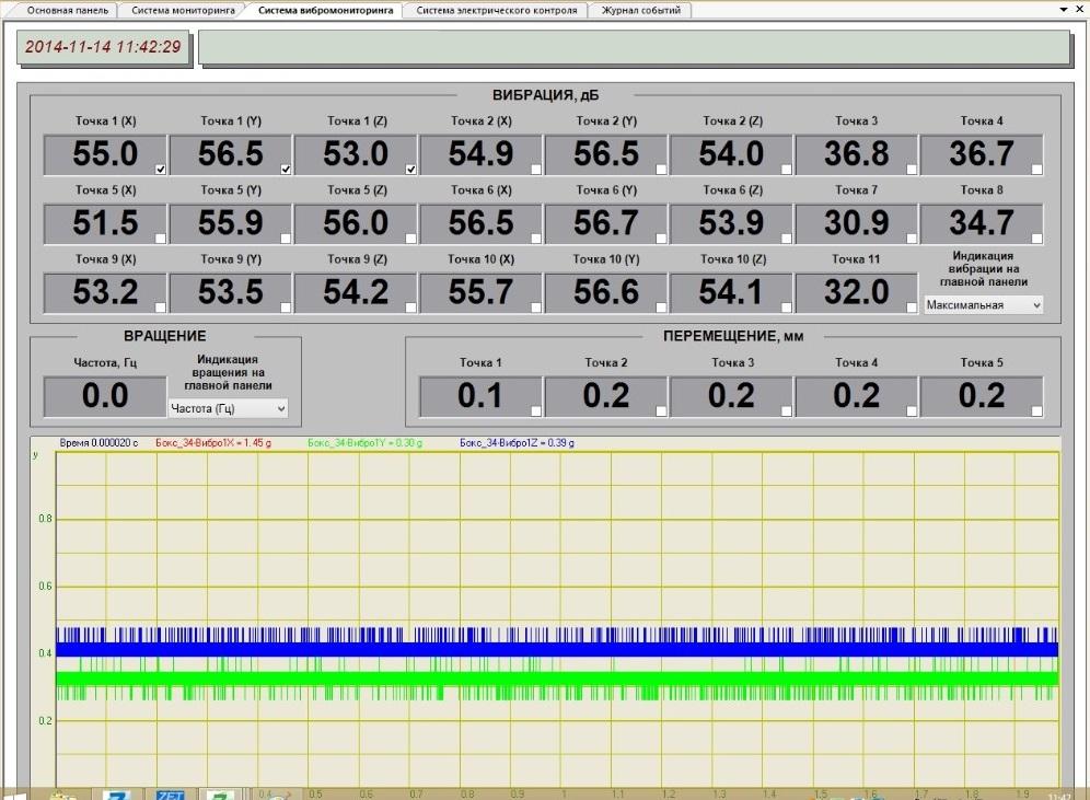 vibration monitoring subsystem