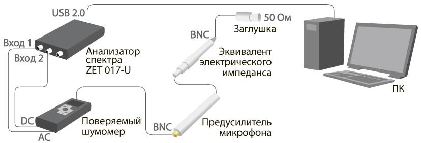 Система поверки шумомеров. Испытания по п. 5.9, 5.13 и 5.14 ГОСТ 8.257-84