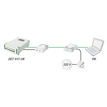 Питание по линиям Ethernet