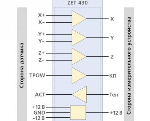 Структурная схема усилителя ZET 430