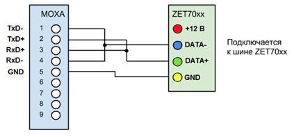 Схема подключения цифровых устройств ZET 70XX к ZET 7076 (MOXA)