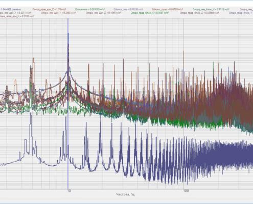 Uzkopolosnyiy-spektr-495x400