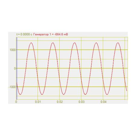 Синусоидальный сигнал
