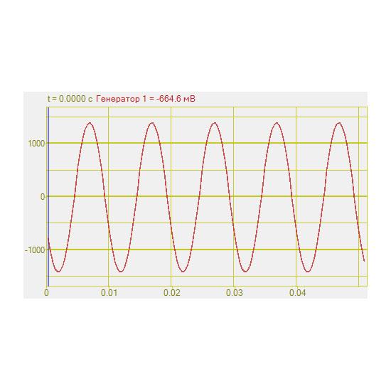 Sine signal generator