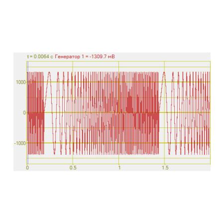 Частотно-модулированный сигнал с линейной развёрткой по частоте
