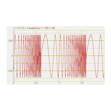 Частотно-модулированный сигнал с логарифмической развёрткой по частоте