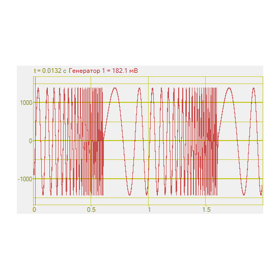 Frequency-modulated signal generator (logarithmic time-base)