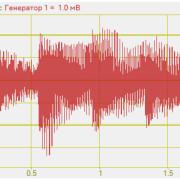 Генерация сигнала из файла