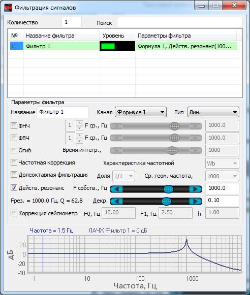 Фильтрация сигналов - фильтр действительного резонанса