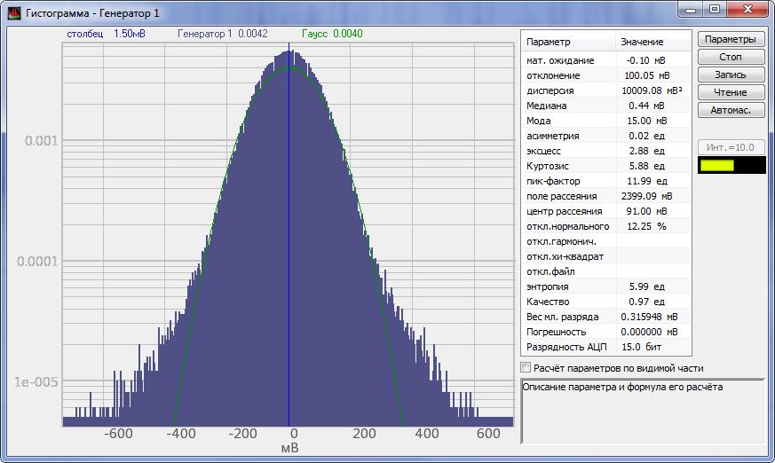 Гистограмма сигнала Белый шум с программируемым куртозисом 6