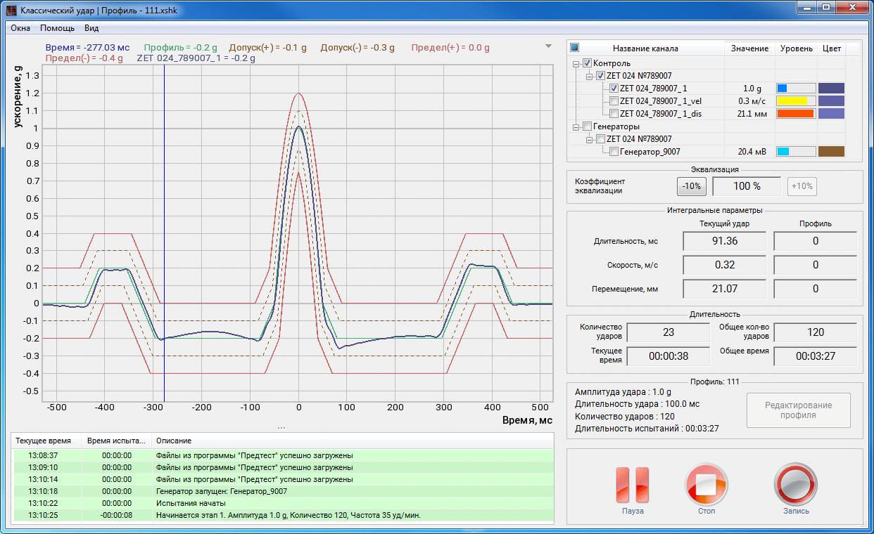 Klassicheskiy-udar-na-100-ms