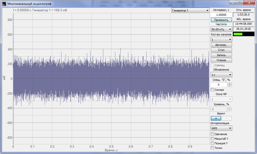 Многоканальный осциилограф. Генератор сигналов. Белый шум