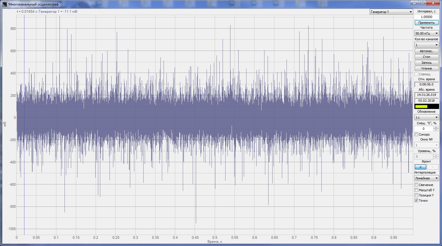 Осциллограмма сигнала Белый шум с программируемым куртозисом 6