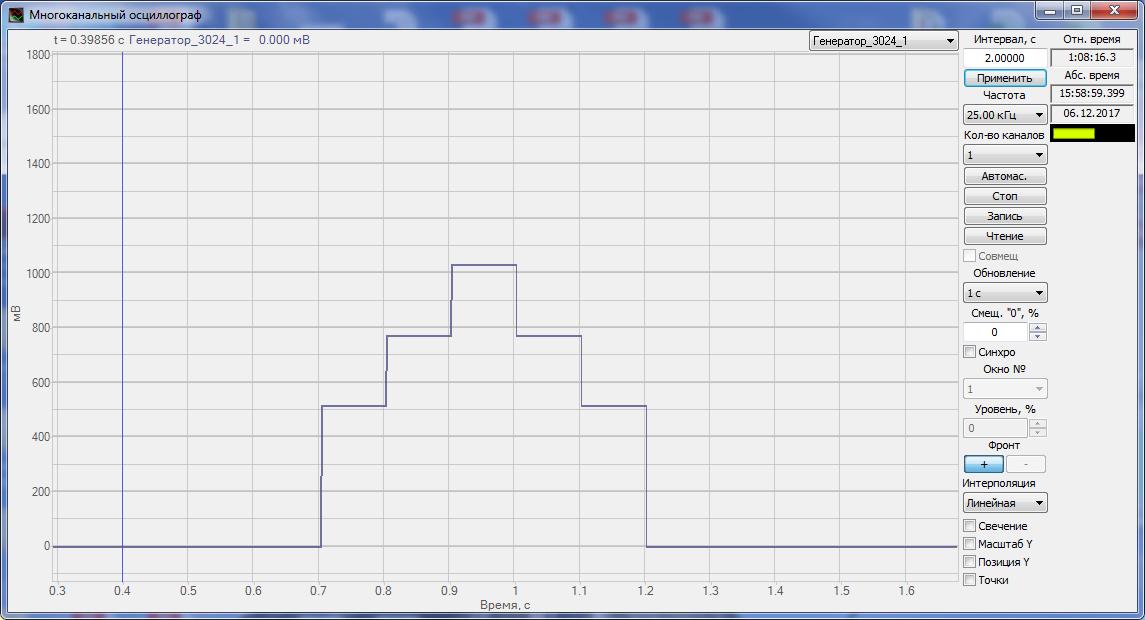 Результат воспроизведения в програме Многоканальный осциллограф