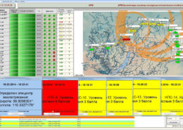 Seismic impact control system - example of seismic stations network operation
