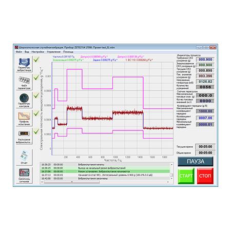 СУВ ZET 017-U Широкополосная случайная вибрация