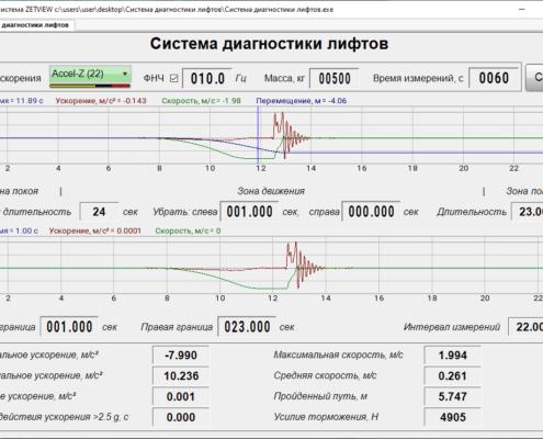 Sistema-diagnostiki-liftov-programmnoe-obespechenie-495x400